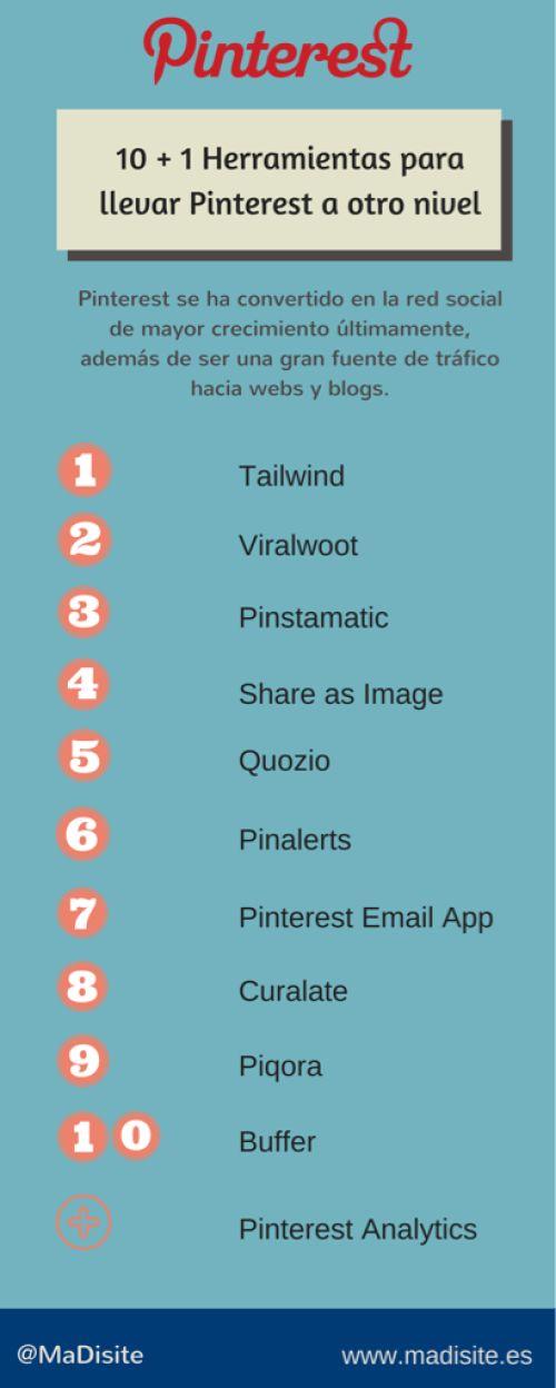 Infografía Herramientas para Pinterest