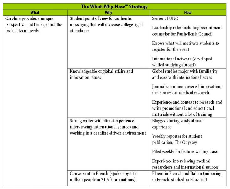 Best  Sample Business Plan Ideas On   Business Plan