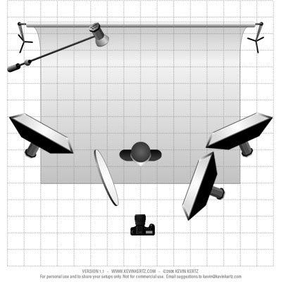 High Key lighting setup - Photo.net Lighting Equipment and Techniques Forum