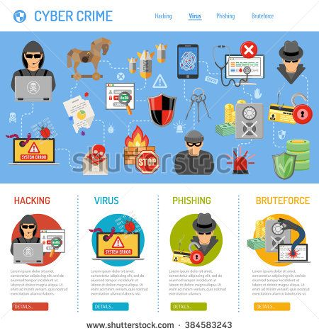 Internet Security and Cyber Crime Concept with Flat Icon Like Hacker, Virus, Spam, Thief. Vector for Flyer, Poster, Web Site and Printing Advertising.