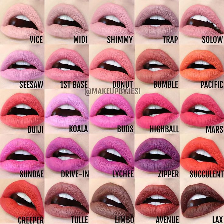 how to wear lipstick when your lips are different colours