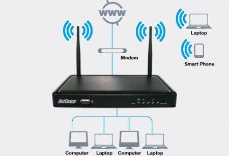 Wifi Internet Router Technician Office In Motor City Dubai 0556789741