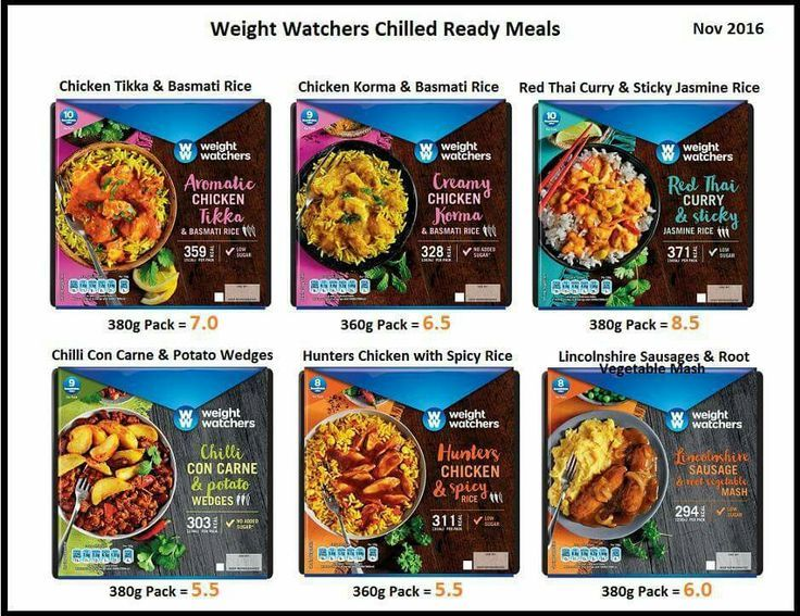 Image result for weight watchers ready meals syns