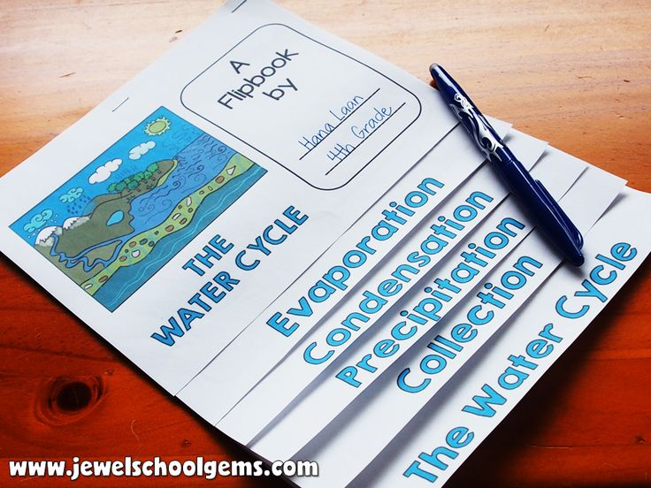 Water Cycle || Teacher Cheat Sheet: HOW TO TEACH THE WATER CYCLE FOR KIDS by Jewel Pastor || www.jewelschoolgems || Using a flipbook like the one above is only one of the ways to teach the water cycle. Read on to find out the other ways. A freebie also awaits you! #watercycle