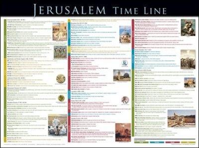 Jerusalem Time Line - Laminated Wall Chart