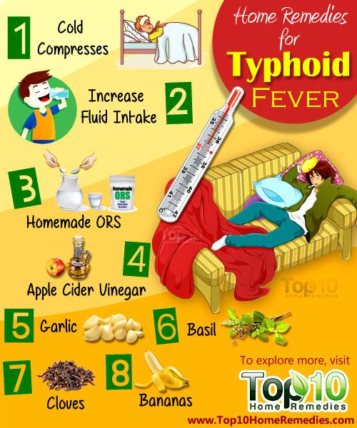 home remedies for typhoid fever   >>   Why would we need this now? Why are the childhood diseases on the rise?