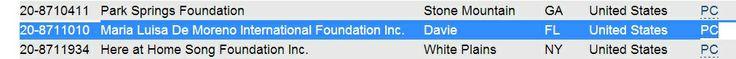 """EIN (Employer Identification Number) de """"Maria Luisa de Moreno International Foundation, Inc."""". Para más información por favor dar clic en: http://jhonlemos.com/?attachment_id=650"""