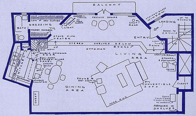 Remember The Mary Tyler Moore Show I Thought Her Apartment Was So Cute Here Is A Floorplan Of Richards Bachelorette Pad