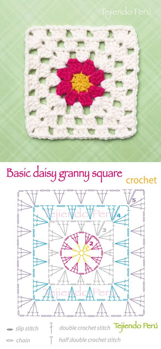 Crochet: basic daisy granny square pattern (diagram or chart)!: