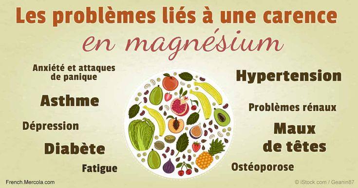 Plusieurs études importantes sur le magnésium ont établi qu'il pouvait contribuer à prévenir le diabète de type 2 et améliorer la résistance à l'insuline.