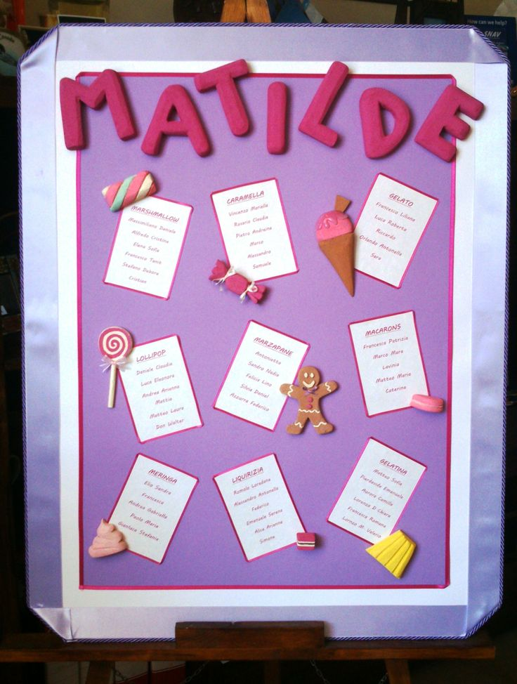 tableau sweets - Matilde