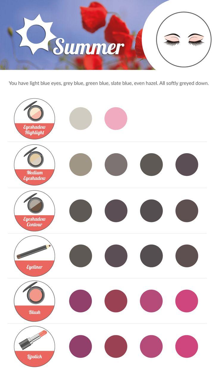 SUMMER Make-up Colour Chart.