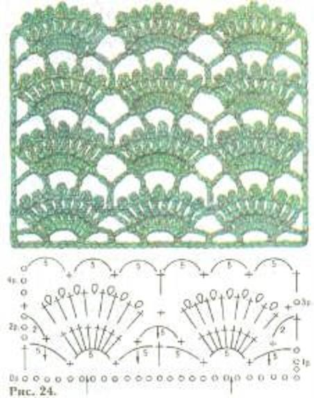 free crochet stitch - might be nice to overlay on a blouse or for straps
