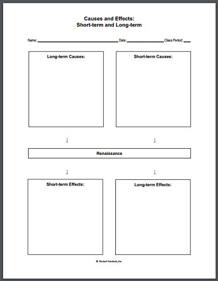 Renaissance DIY Causes and Effects Chart Worksheet - Free to print (PDF). #education