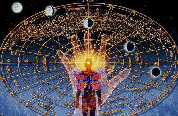Astroloji Nedir Kısaca Tanımını Öğrenelim