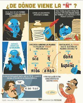"""¿Sabes de dónde viene la """"Ñ""""? ¿Ño? En el día del idioma español te lo contamos:"""