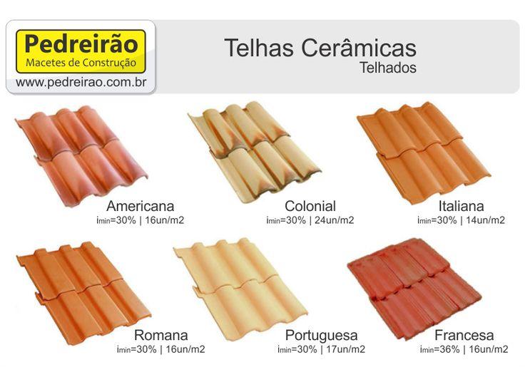 M s de 25 ideas incre bles sobre tipos de tejados en - Tipos de tejados ...