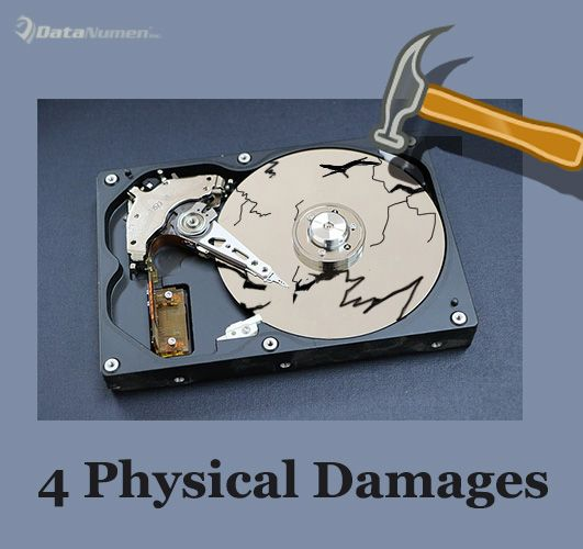 4 Most Common Physical Damages on Hard Disk Drives (HDDs) https://www.datanumen.com/blogs/4-common-physical-damages-hard-disk-drives-hdds/