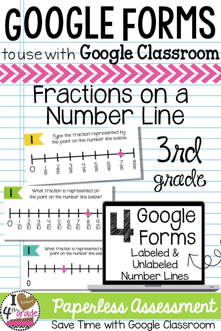 Fractions on a Number Line Assessment Pack for Google Classroom using Google Forms. 3rd Grade Self Grading Assessments for identifying fractions on a number line. 4 Google Forms for Labeled and Unlabeled Number Lines. Google Classroom Ideas, Google Classroom for Elementary, Google Classroom Math.