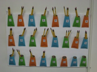 Pencil pockets, each student starts the day with 4 sharp pencils, student sharpens at the end of the day. (classroom Job)