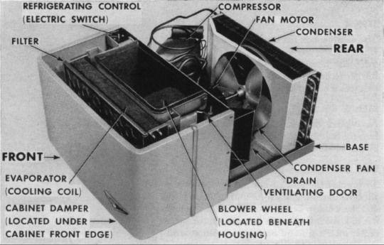 International Harvester Air Conditioner : Best carrier information images on pinterest