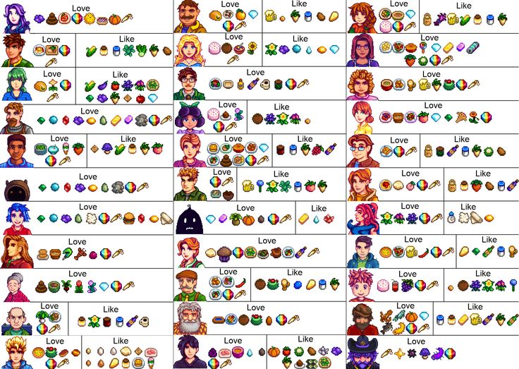 1000 images about stardew valley on pinterest gifts for Community fish list