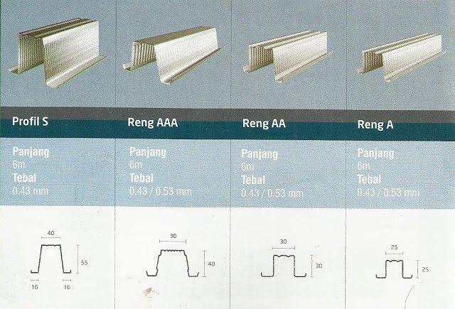 model reng baja ringan image result for