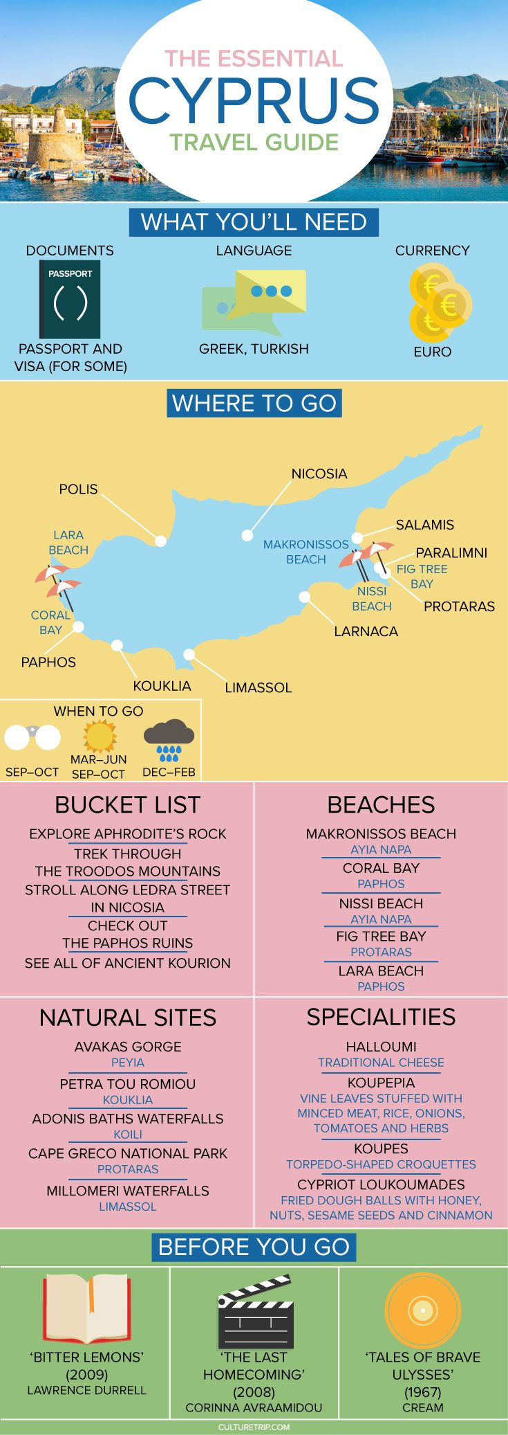 The Essential Travel Guide to Cyprus (Infographic)|Pinterest: @theculturetrip