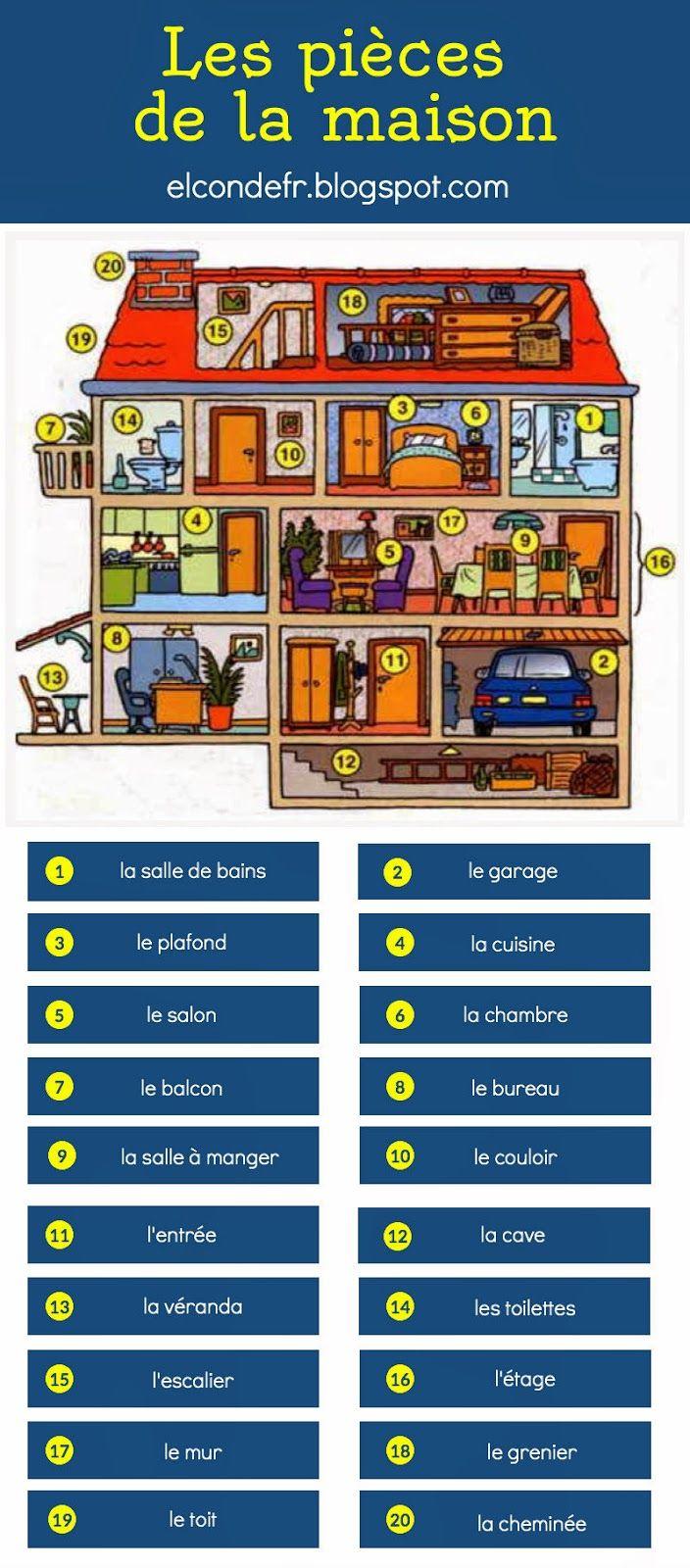 Découvre les pièces de la maison en français - parts of the house in French