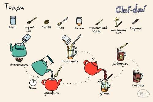 Рецептик