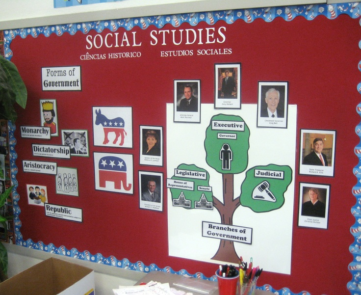 Social Studies Classroom Decoration : Pinterest the world s catalog of ideas