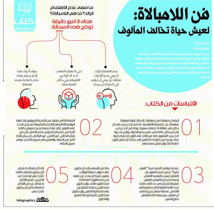 فن اللامبالاة لعيش حياة تخالف المألوف انفوجرافيك صحيفة مكة تطويرالذات Infographic Map Art