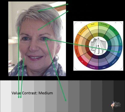 Mijn value en color contrast