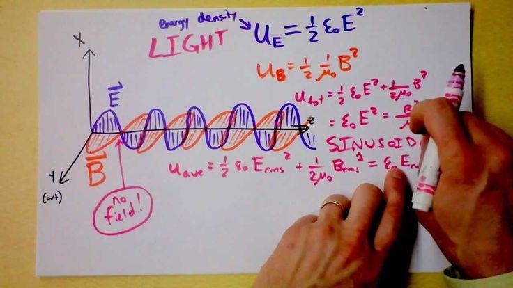 Energy Density of Electromagnetic Waves (Light) | Doc Physics - YouTube Hzgcm3o