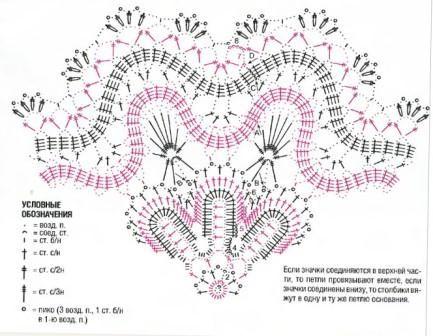Схемы вязаных салфеток