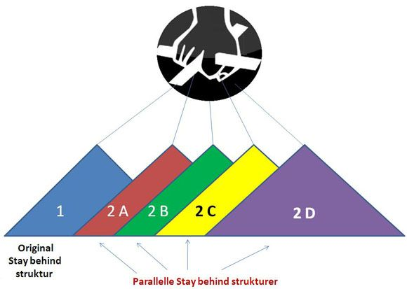 parallelle_strukturer_580