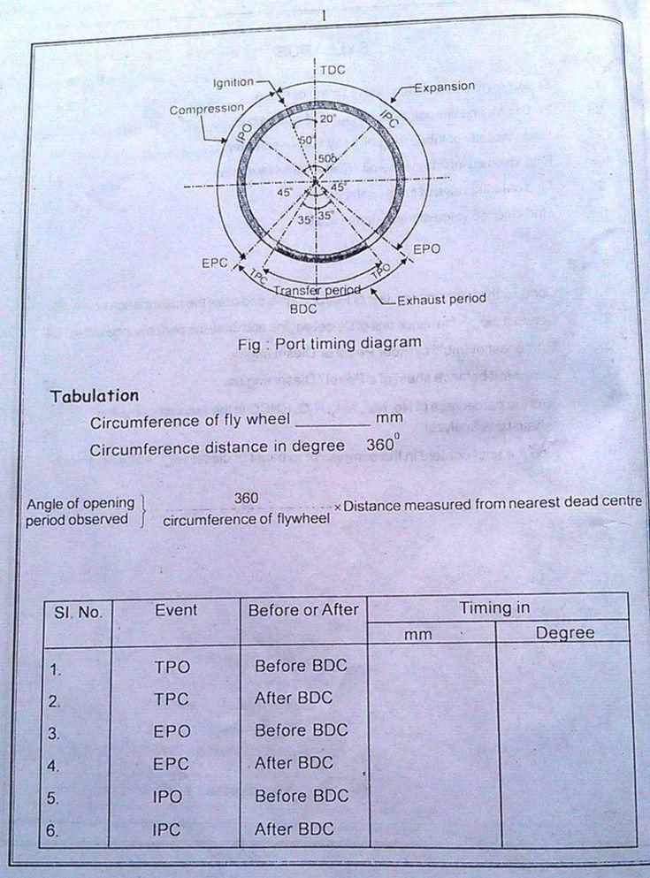 Diesel Engine Valve Timing Diagram Pdf Diesel Engine Valve ...