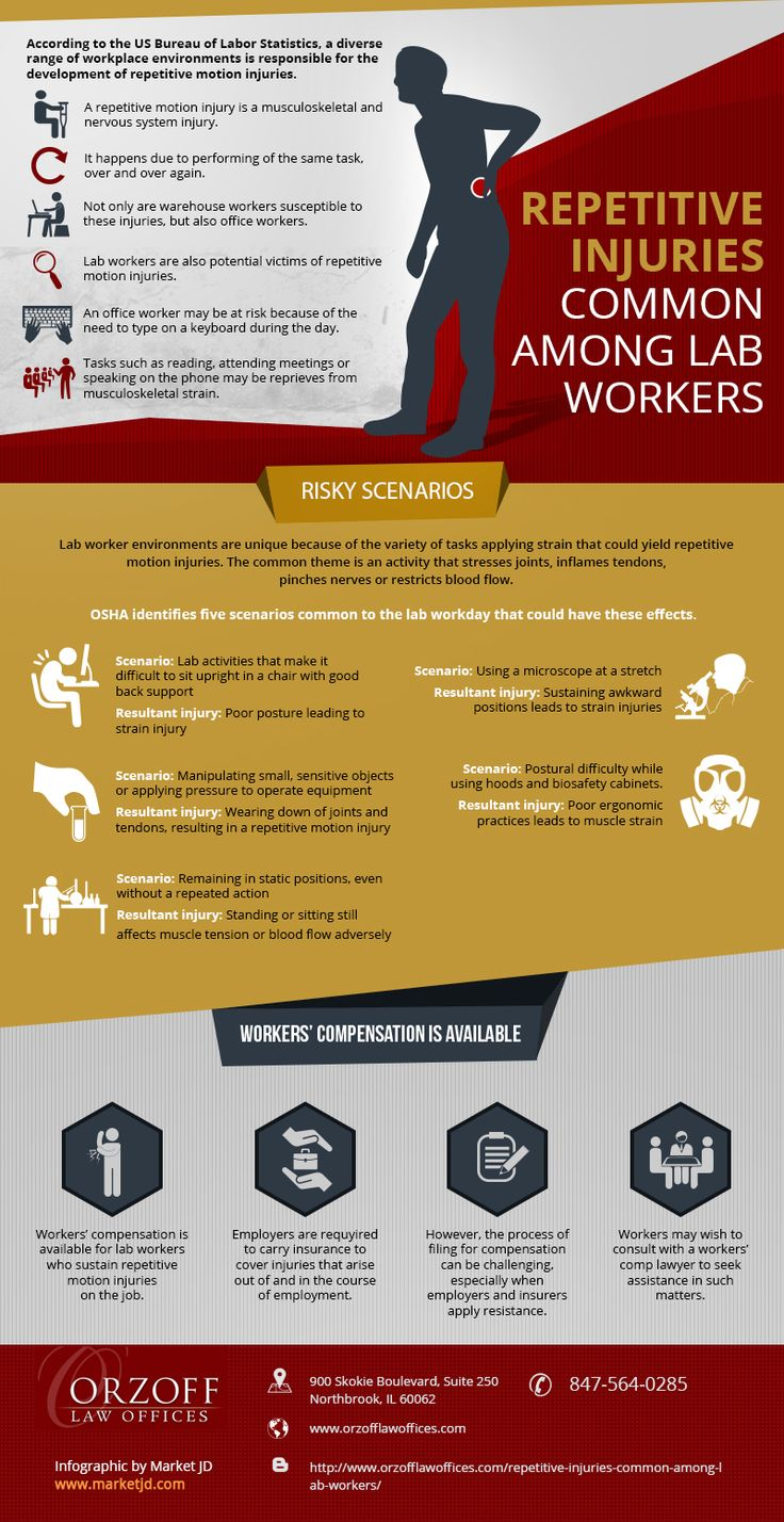 According to the US Bureau of Labor Statistics, a diverse place of workplace  environment  is responsible for the Repetitive Injuries. For Workers compensation Law Services Click here: http://www.orzofflawoffices.com/