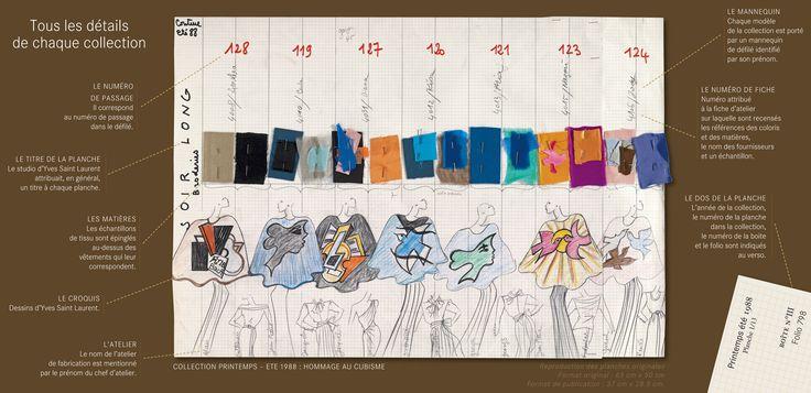 DIAPORAMA de 12 plans  de collections sur cette page  de la fondation Bergé Saint-Laurent