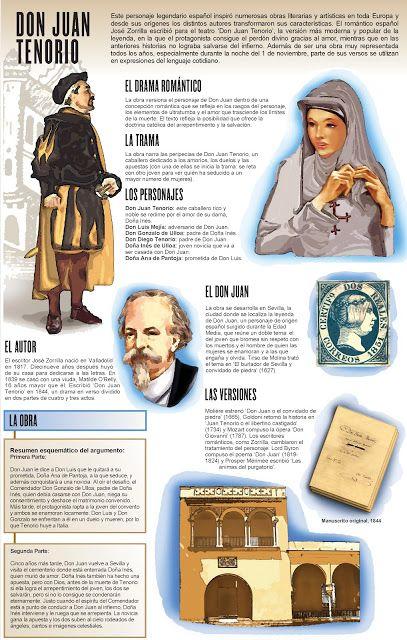 Un breve resumen de la obra de Don Juan Tenorio ~ El Teatro Romántico: José…