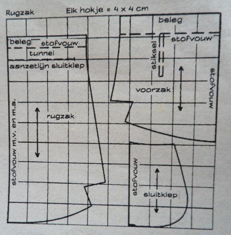 Gratis patroon rugzak - Hobby.blogo.nl- ABackpack sewing pattern