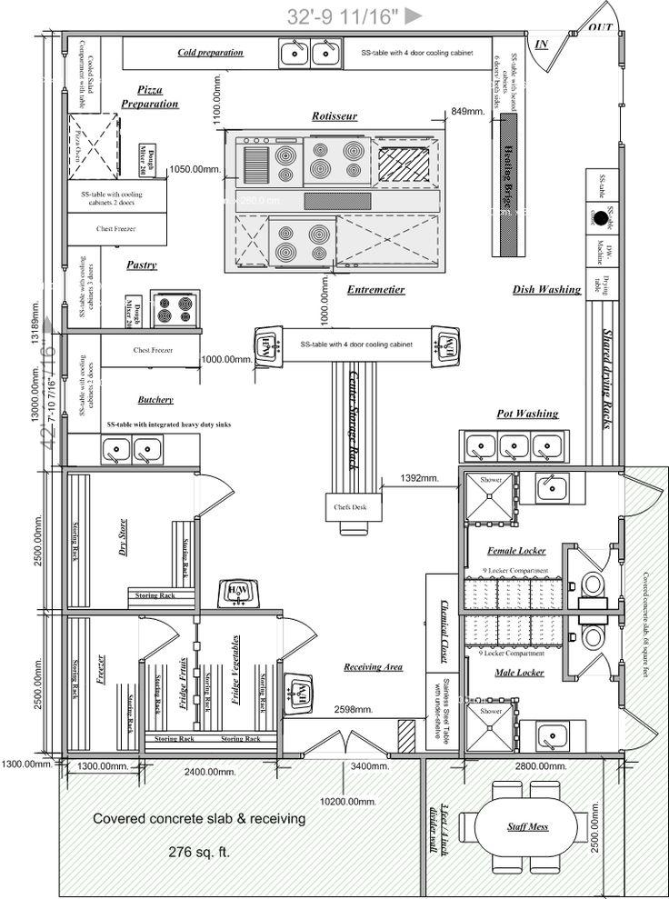 Blueprints of Restaurant Kitchen Designs (With images