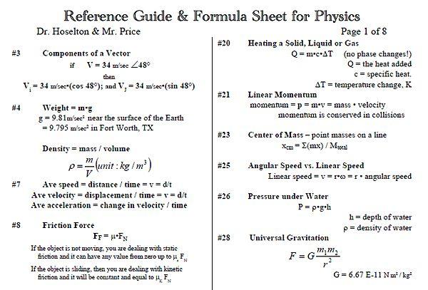 Basic physics formula sheet