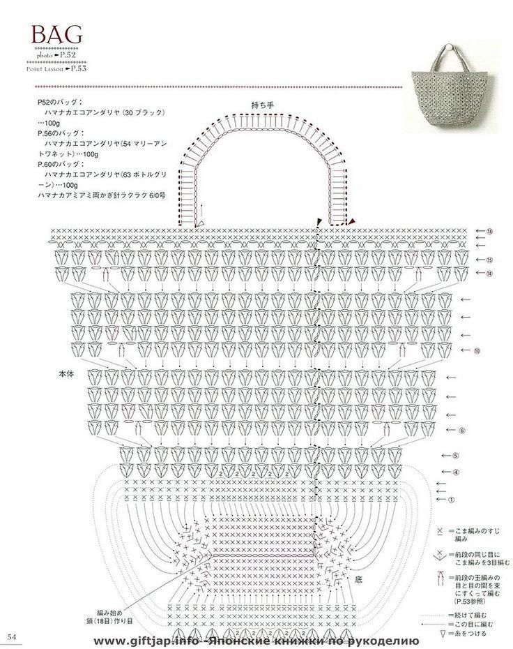 Album «Asahi Original – Bag Uspořádat a Motif Pattern» / téma vzory pro šperky tašky /. Diskuse o normalizovaný obal; – ruské služby On-line deníky