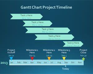 Gantt Chart Project Template | Free Powerpoint Templates