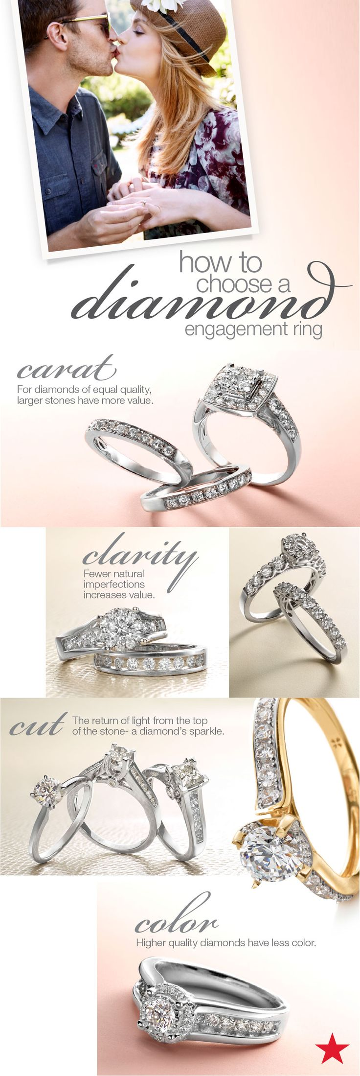 Choosing the diamond engagement ring of your dreams is no simple task But it
