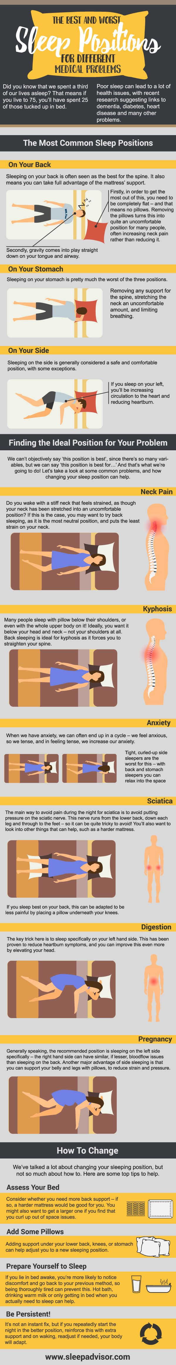 The Best and Worst Sleep Positions for Different Medical Problems