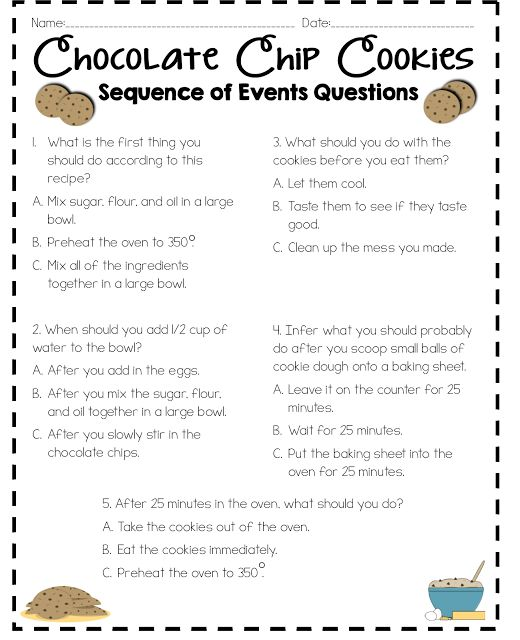 The 25+ best ideas about Sequence Of Events on Pinterest ...