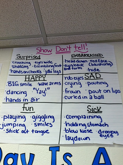 show don't tell anchor chart: Classroom, Grade Writing, Language Art, Writing Anchors Charts, Trees, Writing Ideas, Schools Writ, Writing Workshop, Writers Workshop