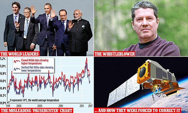 World leaders duped by manipulated global warming data #DailyMail....Of course they are!  GOD is changing the weather!!